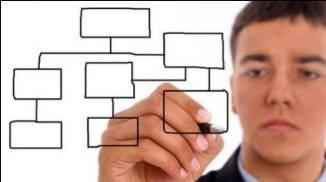 Составление бизнес-плана для ИП