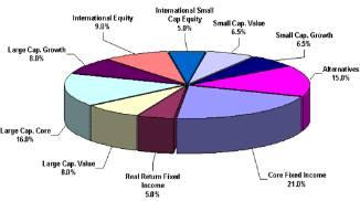 diversifikaciya-1