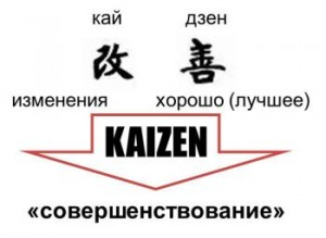 sistema-kaizen-3