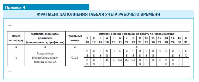 Образец записи в табеле учета рабочего времени