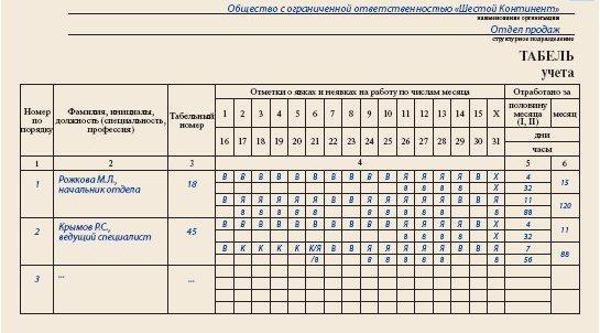 Пример заполнения табеля учёта