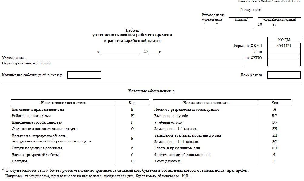 Титульный лист табеля учёта рабочего времени