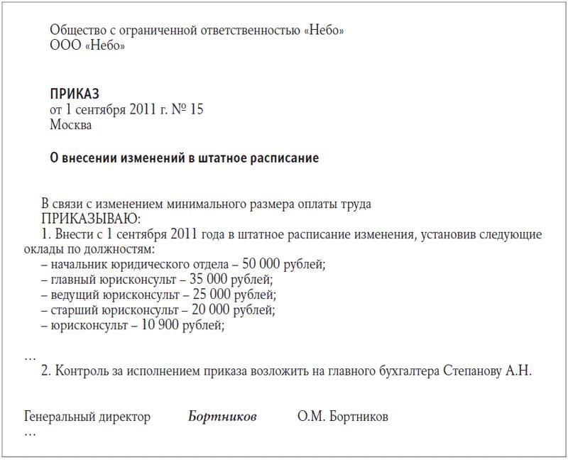 Образец приказа о внесении изменений в штаное расписание