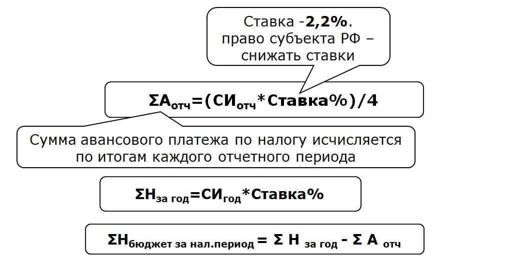 Формула снижения ставки налога
