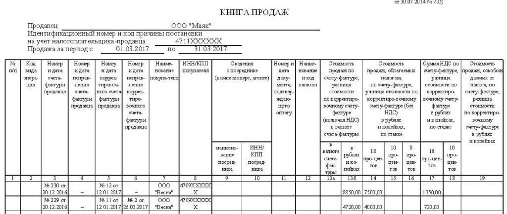 Фото № 14 Корректировочный- счёт-фактура № 12 от 12.01.2017 и № 11 с исправлением № 2 от 26.03.2016