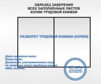 Схема заверения листов трудовой книжки