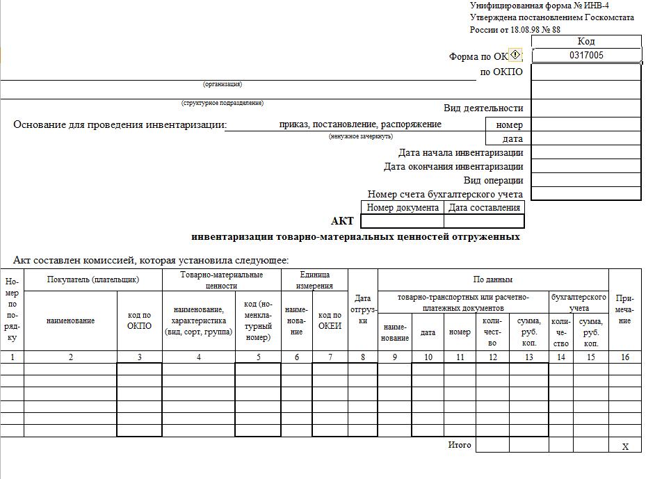 Составление описи ТМЦ