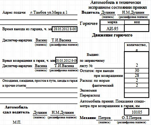 Образец заполнения путевого листа (оборотная сторона)