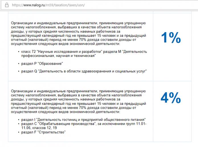 Скрин страницы портала ФНС РФ с описанием условий получения налоговых льгот по обложению УСН 6%