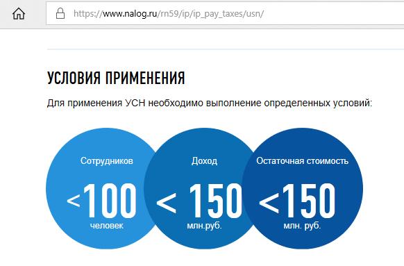 Скрин страницы портала ФНС РФ, где указаны условия применения УСН