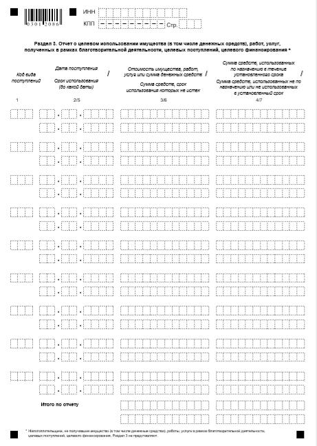Раздел 3 декларации по УСН (форма)