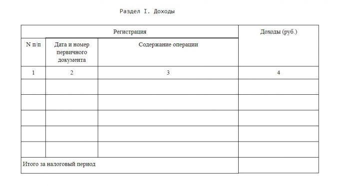 Книга учёта доходов — раздел 1
