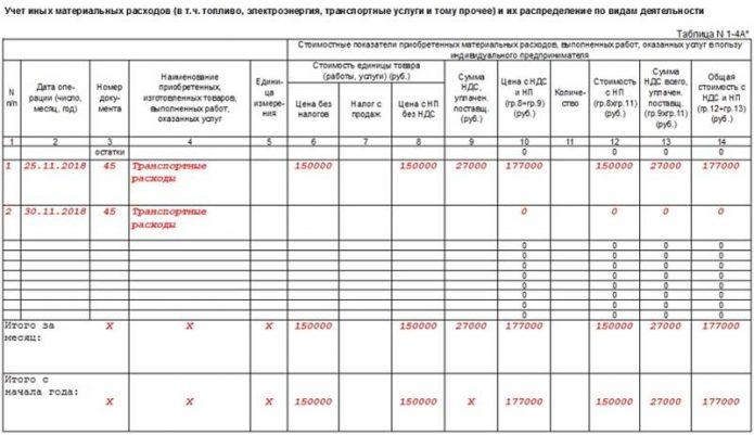 Раздел I. Подраздел №1–4