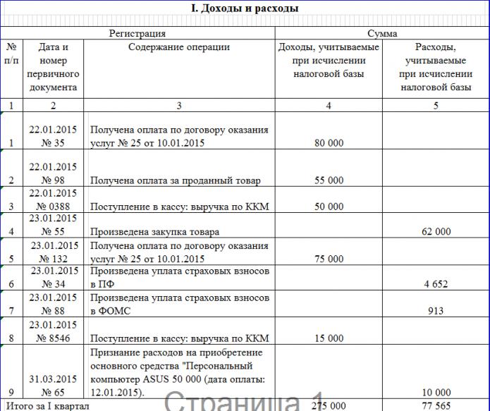 КУДиР ИП на ОСНО, Раздел I, доходы и расходы