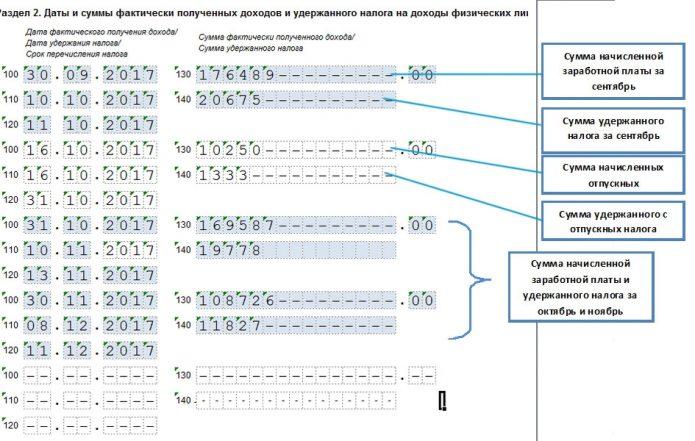 Раздел №2 расчёта 6-НДФЛ