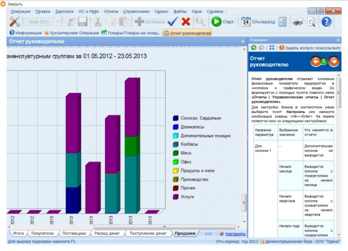 Скрин страницы «Бухгалтерия» сервиса «Инфо-Предприятие» (Отчёт руководителю)
