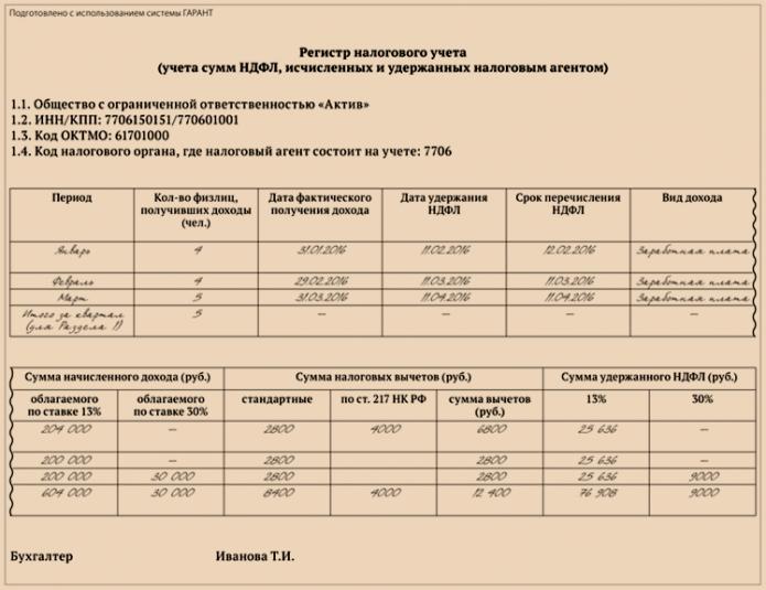 Регистр налогового учёта НДФЛ (пример)