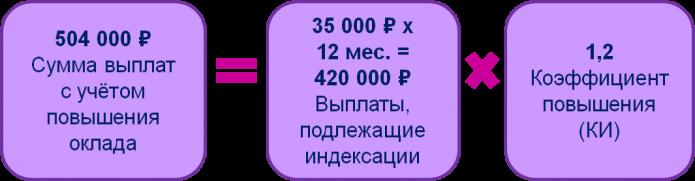 Расчёт выплат для определения СДЗ для отпускных по варианту, когда индексация прошла в месяц отпуска