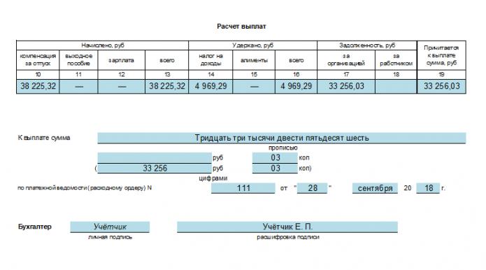 Оборот справки Т-61, часть с расчётом выплат (пример)