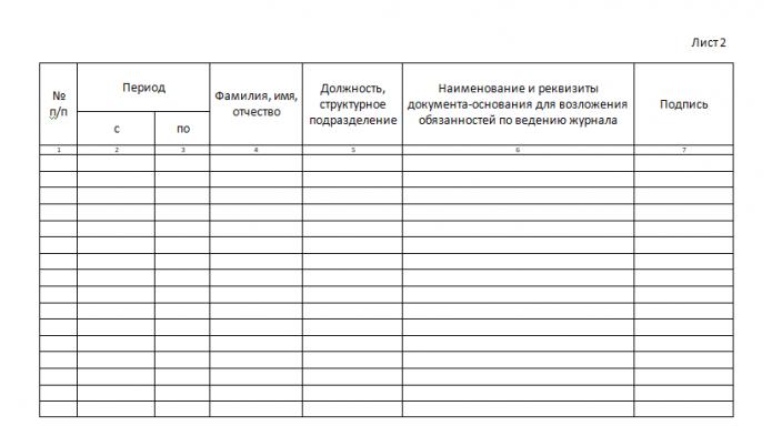 Лист №2 журнала регистрации (шаблон)