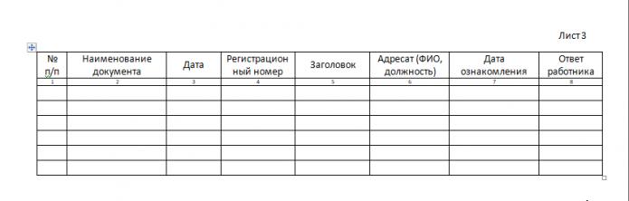 Лист №3 журнала регистрации (шаблон)