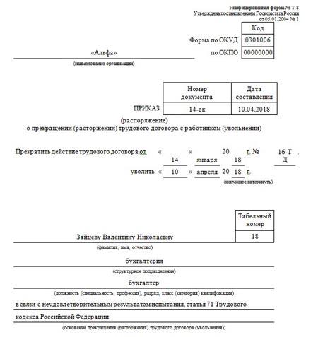 Образец приказа об увольнении в результате непрохождения испытательного срока