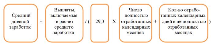 Формула расчёта СДЗ при неполностью отработанном периоде