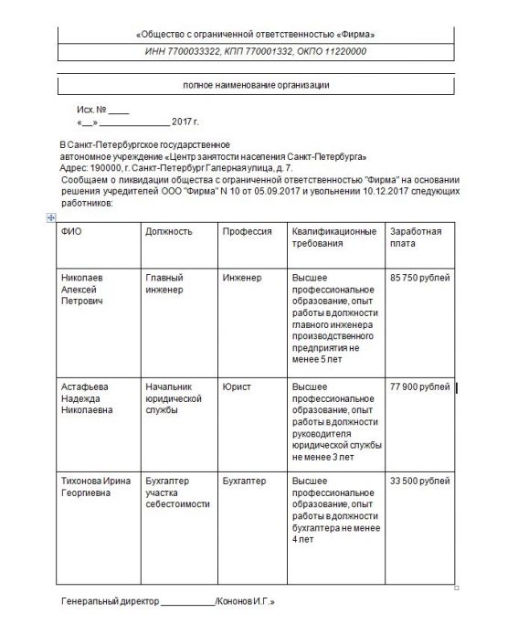 Образец уведомления службы занятости о ликвидации организации