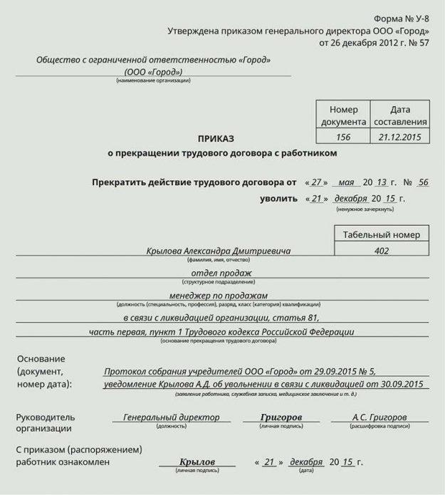 Пример приказа об увольнении в связи с ликвидацией