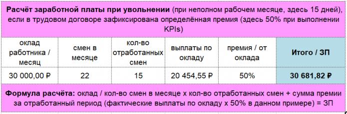 Расчёт зарплаты при неполном месяце (формула)