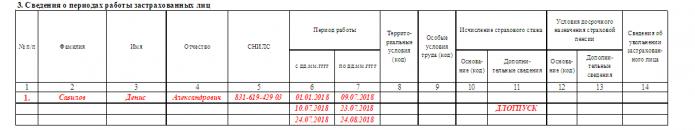 Справка СЗВ-СТАЖ (таблица)