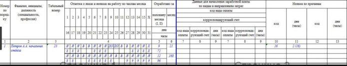 Образец заполнения табеля учёта рабочего времени