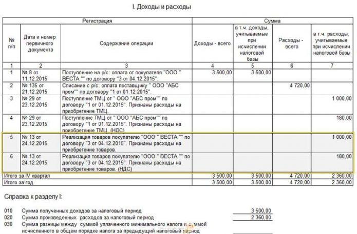 Пример книги учета доходов и расходов — КУДиР