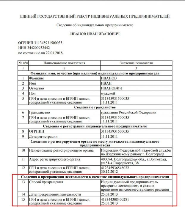 Скрин выписки из ЕГРИП с выделенной информацией о закрытии ИП