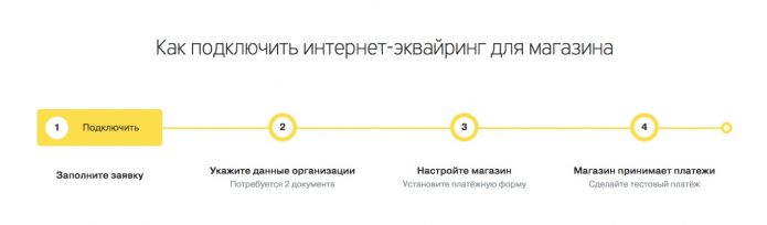 Как подключить эквайринг банка Тинькофф