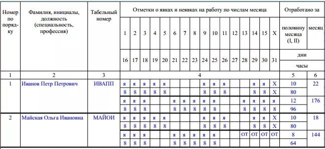 Табель учёта рабочего времени (фрагмент)