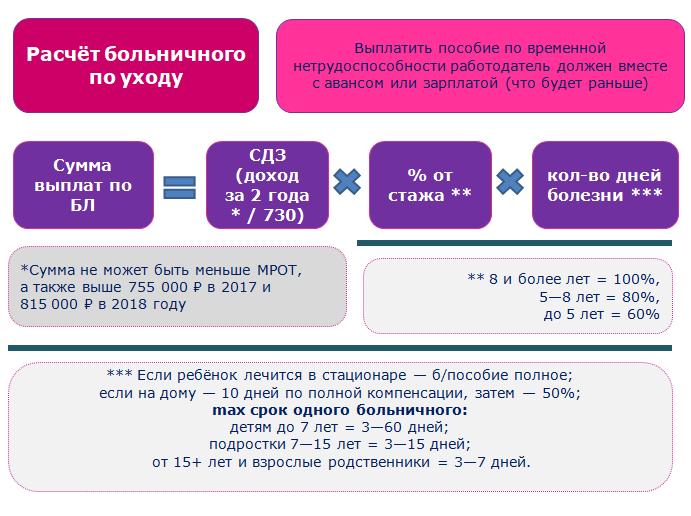 Схема расчёта БЛ