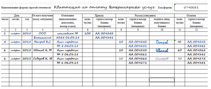 Страница книги учёта БСО с информацией о передаче бланков под отчёт