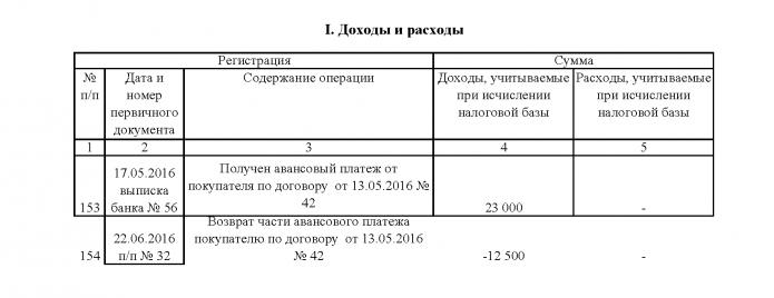 Образец отражения доходов в КУДиР