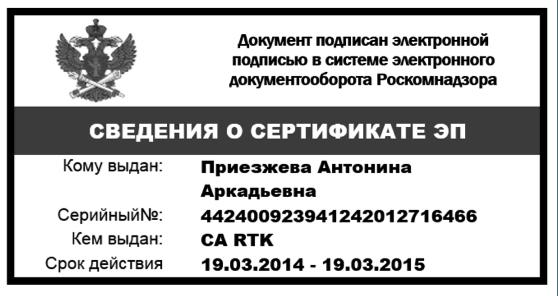 Сведения о сертификате ЭР физ. лица