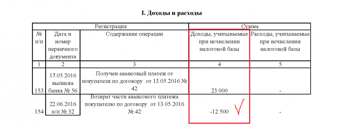 Фрагмент из КУДиР с выделенным отрицательным доходом