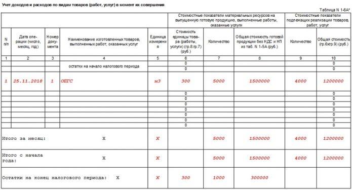 Книга учёта доходов и расходов ИП на ОСНО