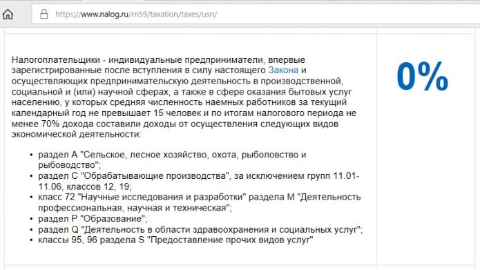 Скрин страницы сайта ФНС с расшифровкой условий налоговых каникул со ставкой 0%